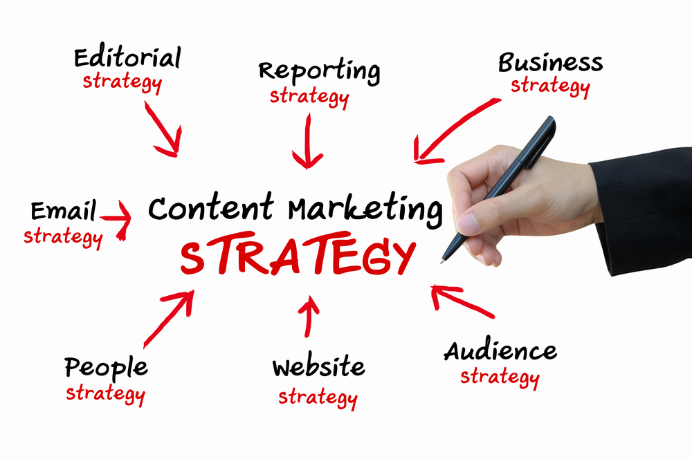 content-marketing-stratagycontent-marketing-stratagy